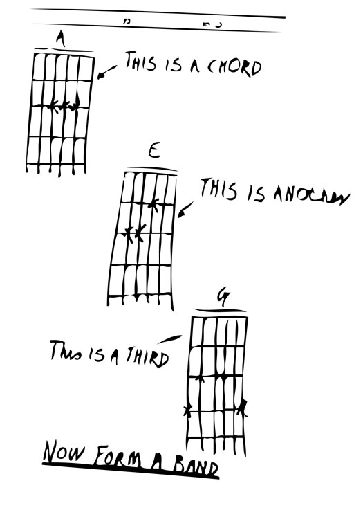 This Is A Chord